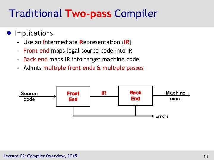 Traditional Two-pass Compiler l Implications – – Use an Intermediate Representation (IR) Front end