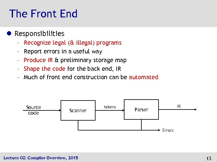 The Front End l Responsibilities – – – Recognize legal (& illegal) programs Report