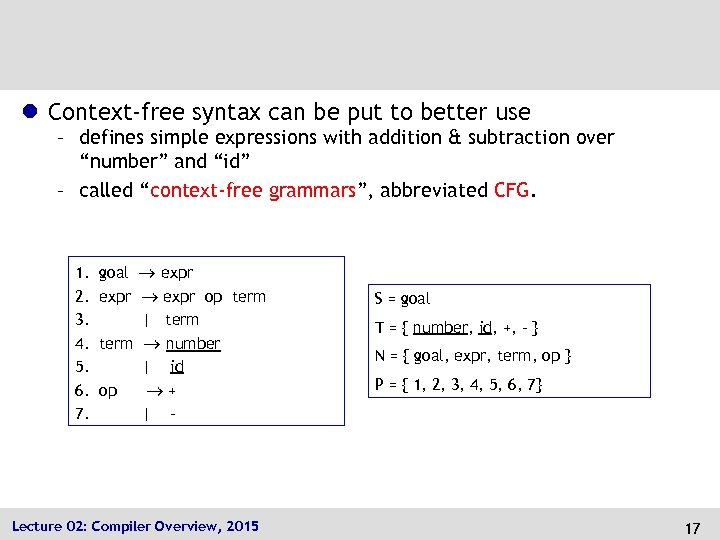 l Context-free syntax can be put to better use – defines simple expressions with