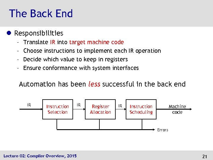 The Back End l Responsibilities – – Translate IR into target machine code Choose
