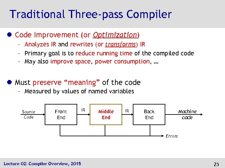 Traditional Three-pass Compiler l Code Improvement (or Optimization) – Analyzes IR and rewrites (or