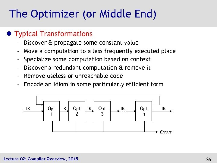 The Optimizer (or Middle End) l Typical Transformations – – – Discover & propagate