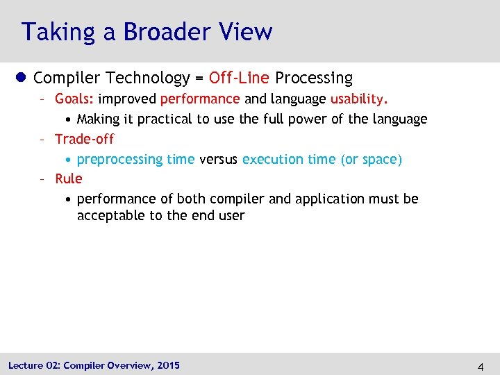 Taking a Broader View l Compiler Technology = Off-Line Processing – Goals: improved performance