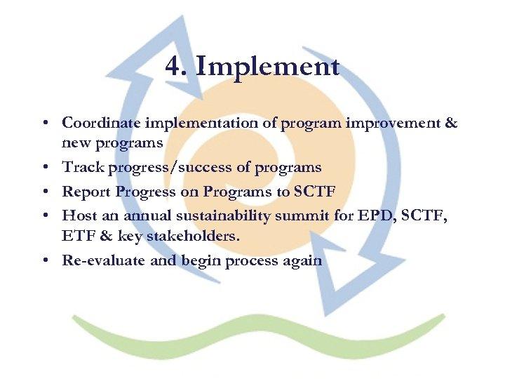 4. Implement • Coordinate implementation of program improvement & new programs • Track progress/success
