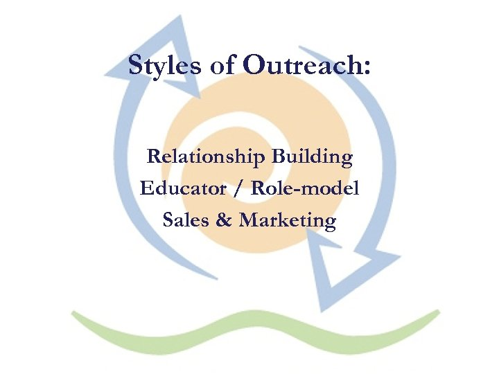 Styles of Outreach: Relationship Building Educator / Role-model Sales & Marketing