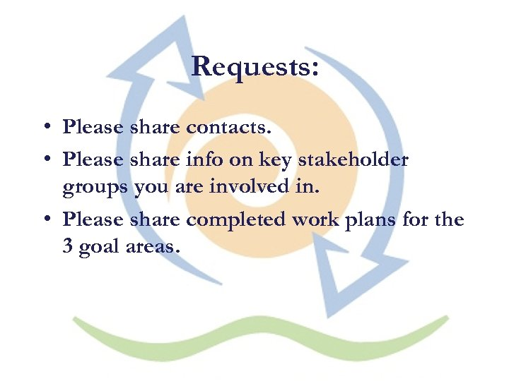 Requests: • Please share contacts. • Please share info on key stakeholder groups you
