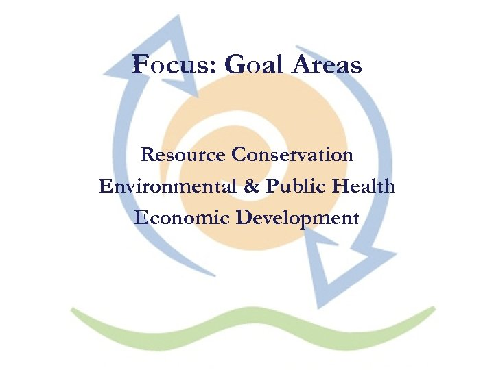 Focus: Goal Areas Resource Conservation Environmental & Public Health Economic Development