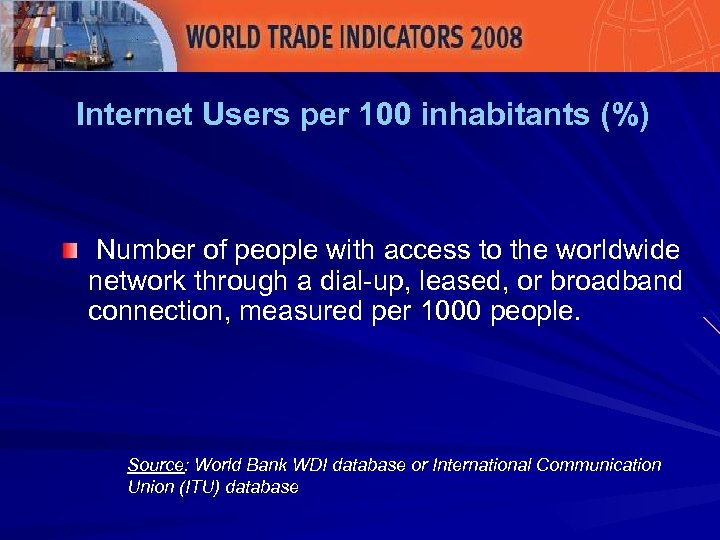 Internet Users per 100 inhabitants (%) Number of people with access to the worldwide