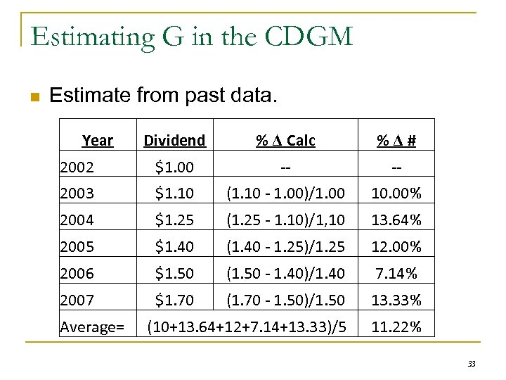 Estimating G in the CDGM n Estimate from past data. Year Dividend % Δ