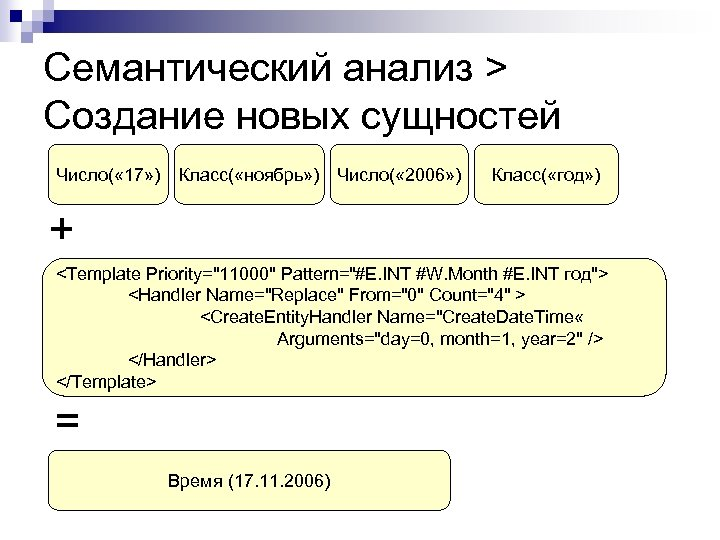 Семантический анализ > Создание новых сущностей Число( « 17» ) Класс( «ноябрь» ) Число(