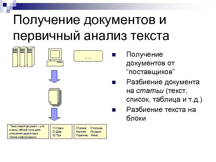 Получение документов и первичный анализ текста … n n n Текстовый формат – это
