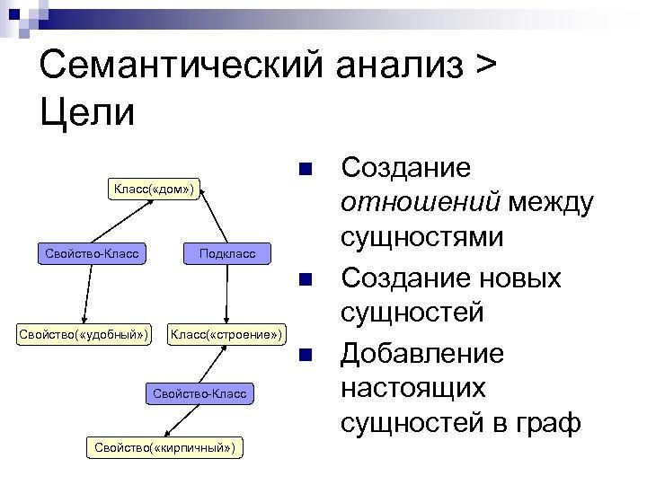 Семантический анализ > Цели n Класс( «дом» ) Свойство-Класс Подкласс n Свойство( «удобный» )