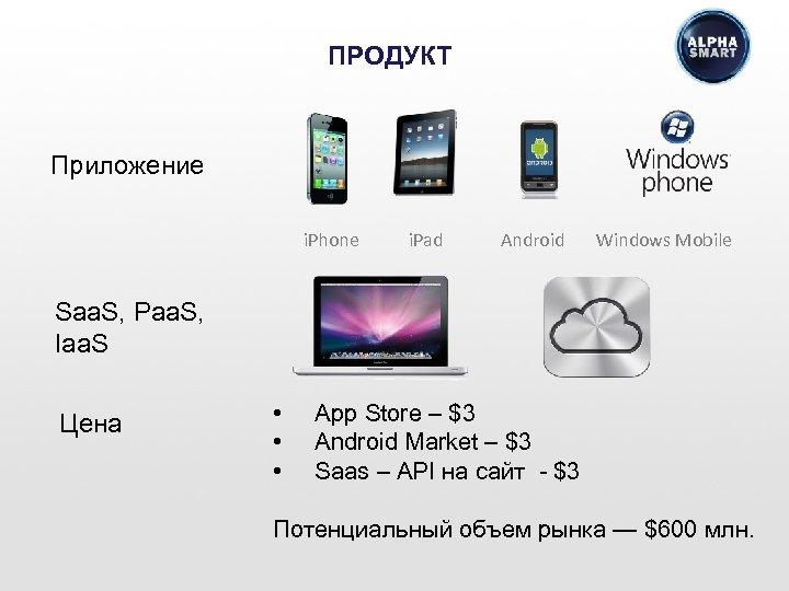 ПРОДУКТ Приложение i. Phone i. Pad Android Windows Mobile Saa. S, Paa. S, Iaa.
