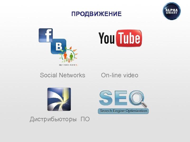 ПРОДВИЖЕНИЕ Social Networks On-line video Дистрибьюторы ПО