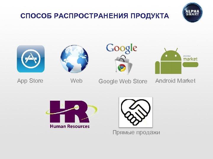 СПОСОБ РАСПРОСТРАНЕНИЯ ПРОДУКТА App Store Web Google Web Store Android Market Прямые продажи