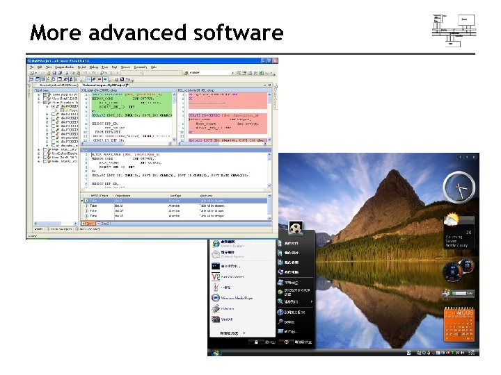 More advanced software