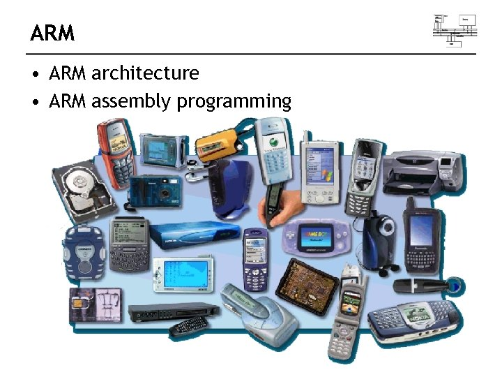 ARM • ARM architecture • ARM assembly programming
