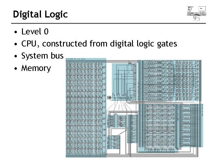 Digital Logic • • Level 0 CPU, constructed from digital logic gates System bus
