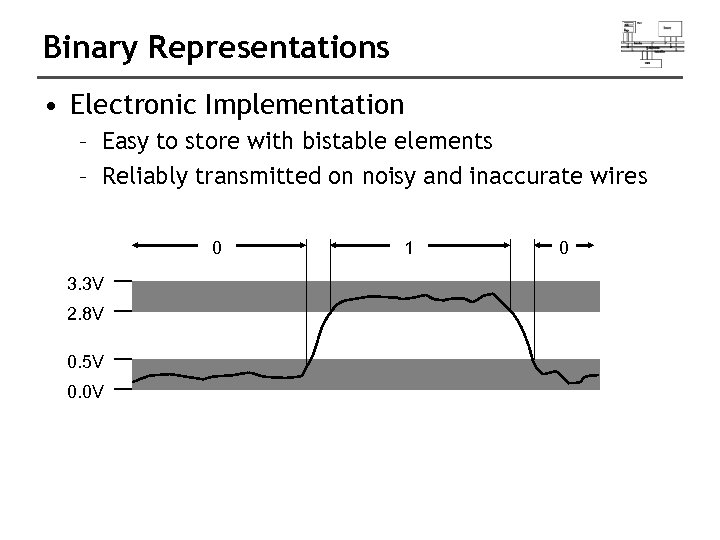 Binary Representations • Electronic Implementation – Easy to store with bistable elements – Reliably