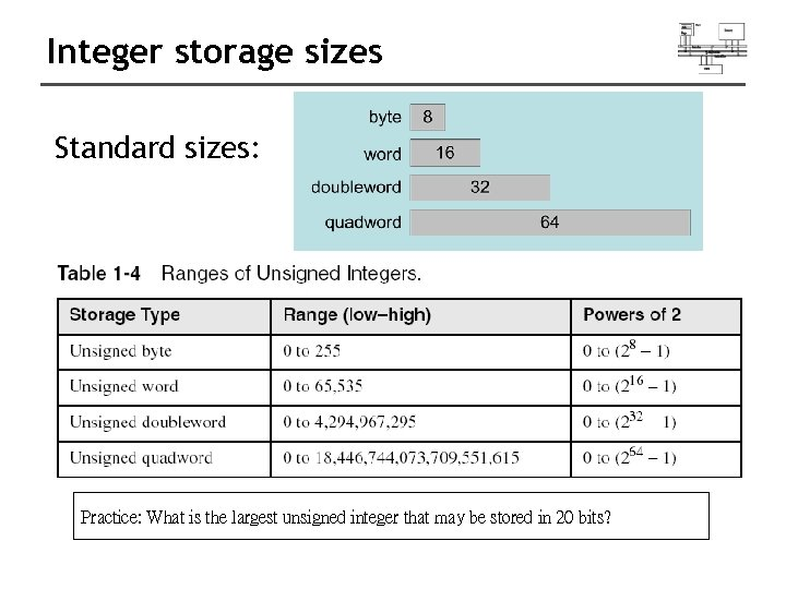 Integer storage sizes Standard sizes: Practice: What is the largest unsigned integer that may