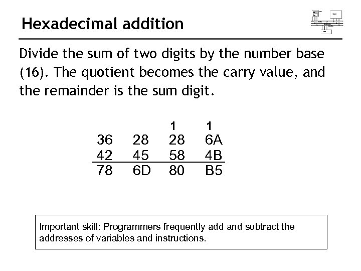 Hexadecimal addition Divide the sum of two digits by the number base (16). The