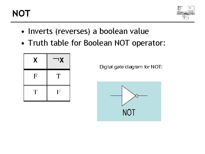 NOT • Inverts (reverses) a boolean value • Truth table for Boolean NOT operator: