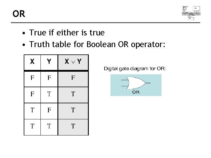 OR • True if either is true • Truth table for Boolean OR operator: