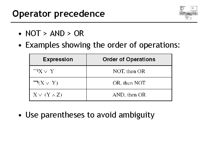 Operator precedence • NOT > AND > OR • Examples showing the order of