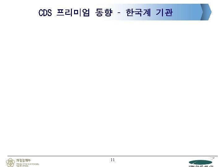 CDS 프리미엄 동향 – 한국계 기관 11