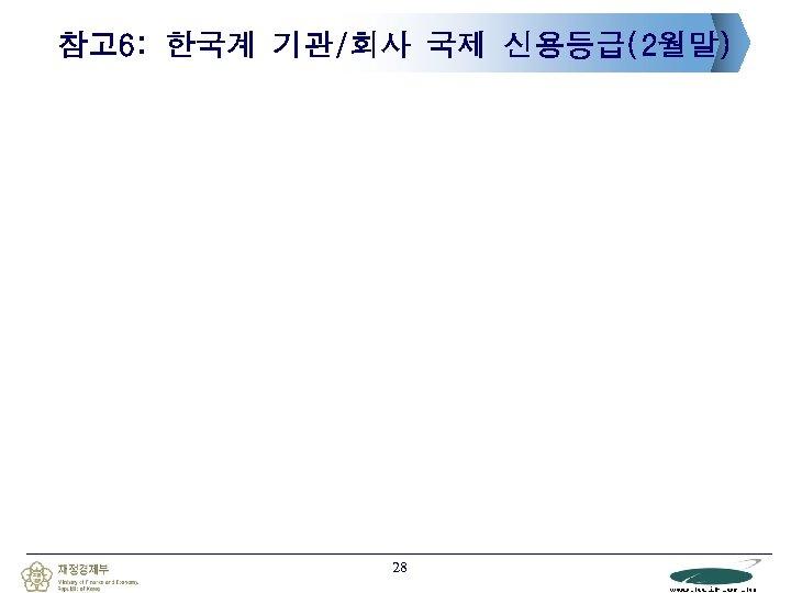 참고 6: 한국계 기관/회사 국제 신용등급(2월말) 28