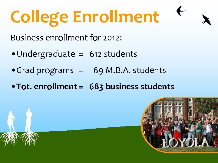 College Enrollment Business enrollment for 2012: • Undergraduate = 612 students • Grad programs
