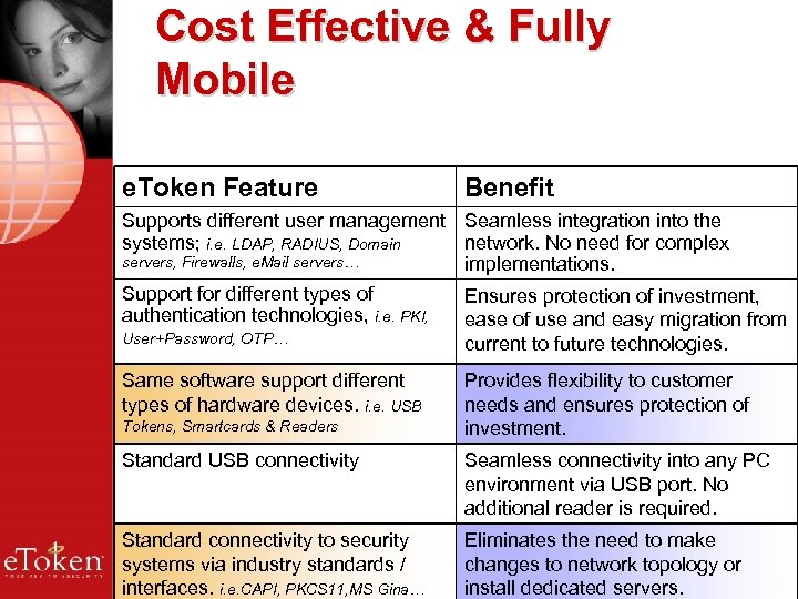 Cost Effective & Fully Mobile e. Token Feature Benefit Supports different user management Seamless