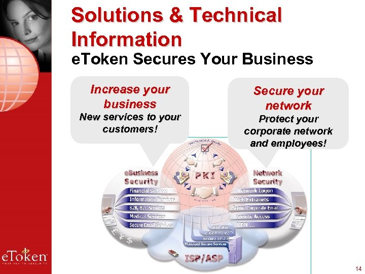 Solutions & Technical Information e. Token Secures Your Business Increase your business New services