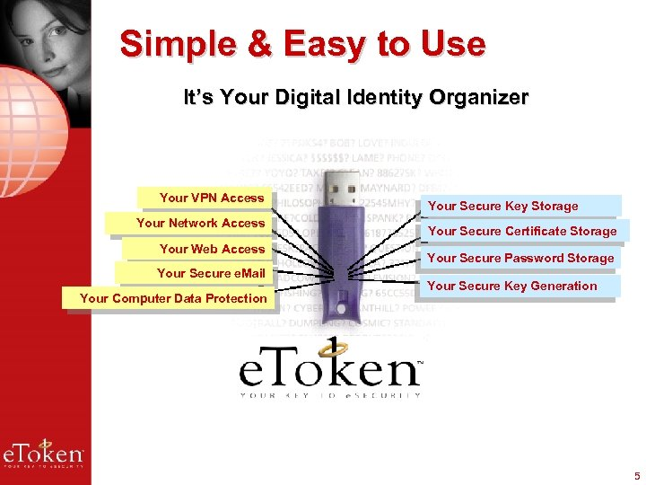 Simple & Easy to Use It's Your Digital Identity Organizer Your VPN Access Your