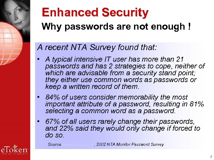 Enhanced Security Why passwords are not enough ! A recent NTA Survey found that: