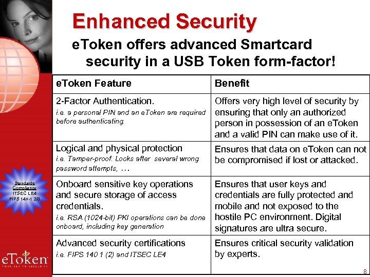 Enhanced Security e. Token offers advanced Smartcard security in a USB Token form-factor! e.