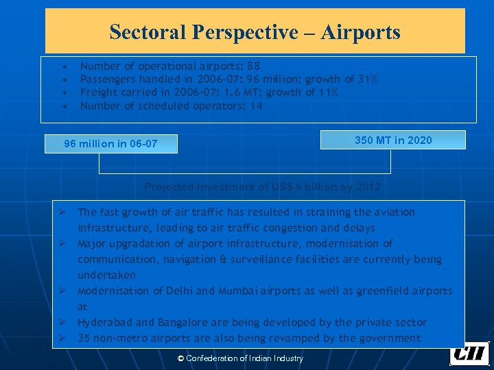 Sectoral Perspective – Airports • • Number of operational airports: 88 Passengers handled in