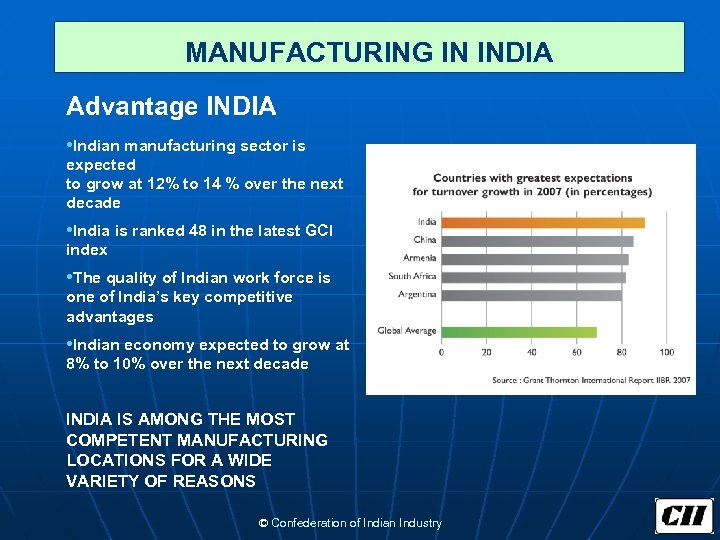 MANUFACTURING IN INDIA Advantage INDIA • Indian manufacturing sector is expected to grow at