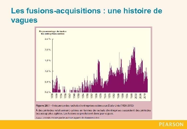 Les fusions-acquisitions : une histoire de vagues