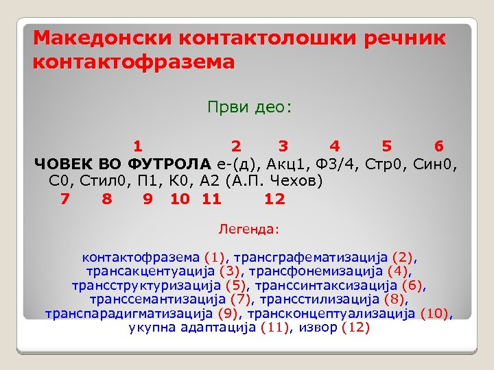 Македонски контактолошки речник контактофразема Први део: 1 2 3 4 5 6 ЧОВЕК ВО