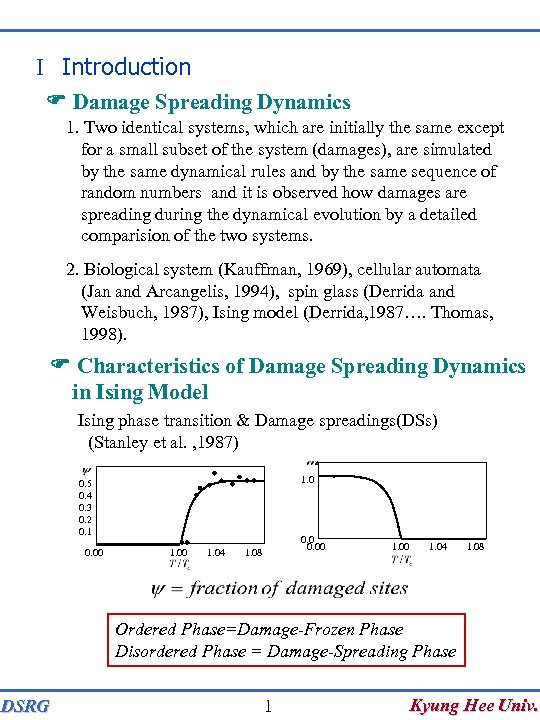 I Introduction F Damage Spreading Dynamics 1. Two identical systems, which are initially the