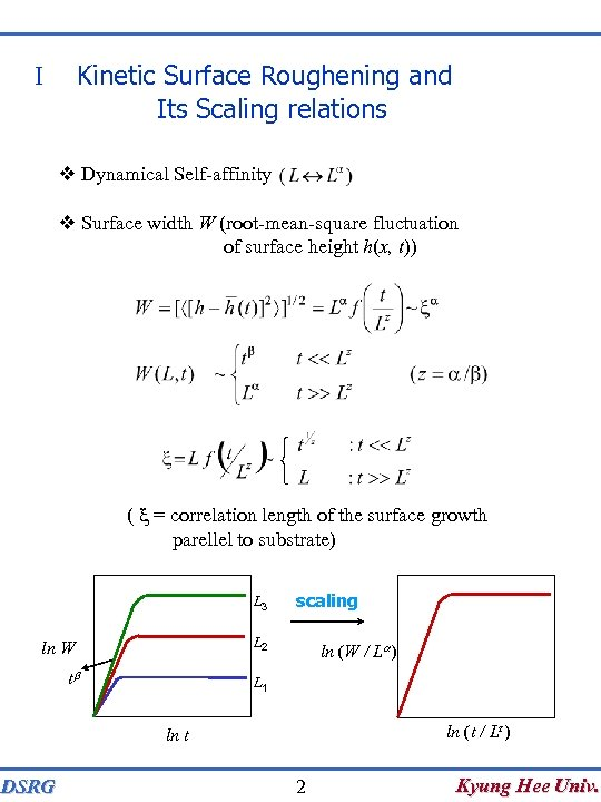 Kinetic Surface Roughening and Its Scaling relations I Dynamical Self-affinity Surface width W (root-mean-square