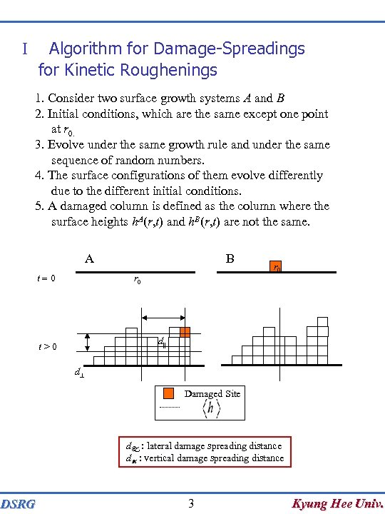 Algorithm for Damage-Spreadings for Kinetic Roughenings I 1. Consider two surface growth systems A