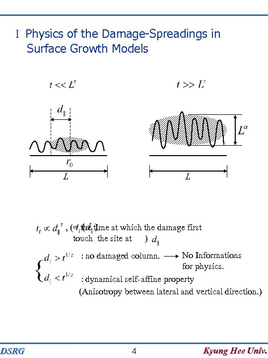 I Physics of the Damage-Spreadings in Surface Growth Models L L , (= the