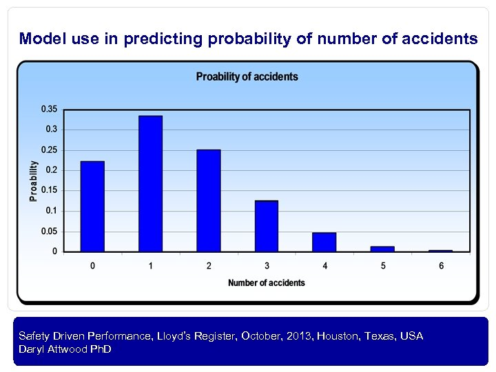 Model use in predicting probability of number of accidents OIL AND GAS Safety Driven