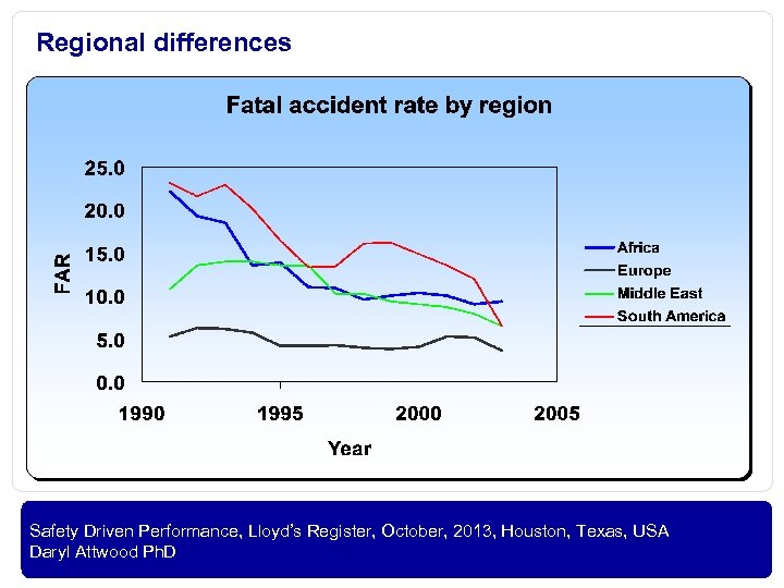 Regional differences OIL AND GAS Safety Driven Performance, Lloyd's Register, October, 2013, Houston, Texas,