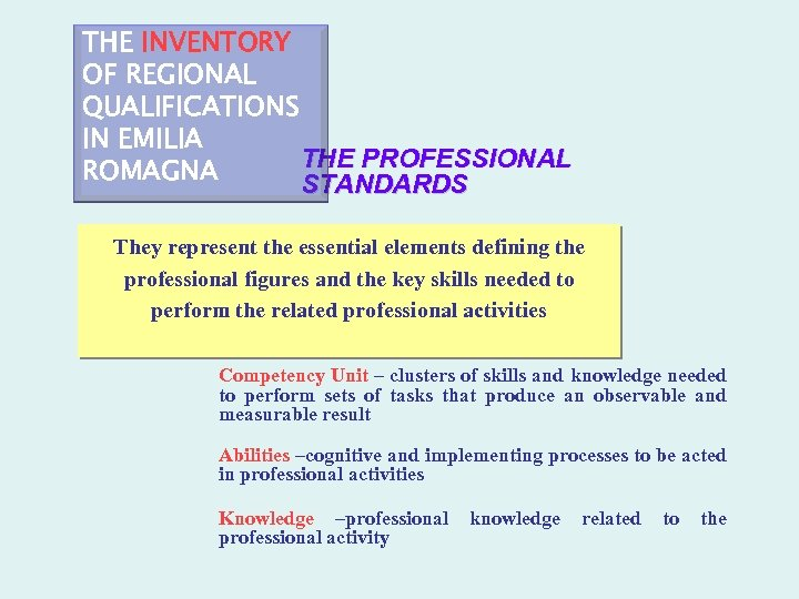 THE INVENTORY OF REGIONAL QUALIFICATIONS IN EMILIA THE PROFESSIONAL ROMAGNA STANDARDS They represent the