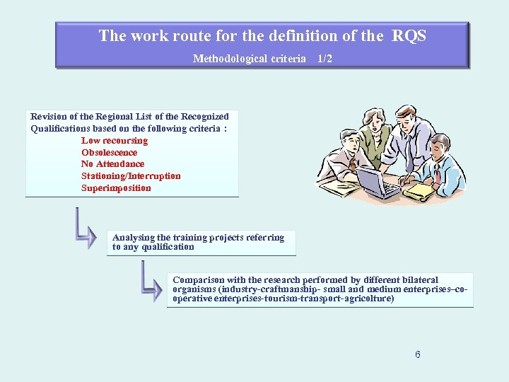 The work route for the definition of the RQS Methodological criteria 1/2 Revision of