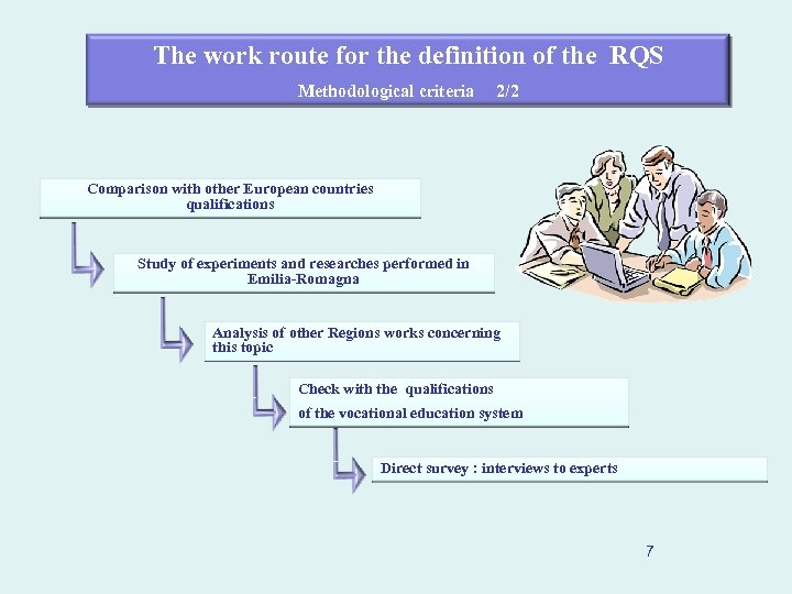 The work route for the definition of the RQS Methodological criteria 2/2 Comparison with