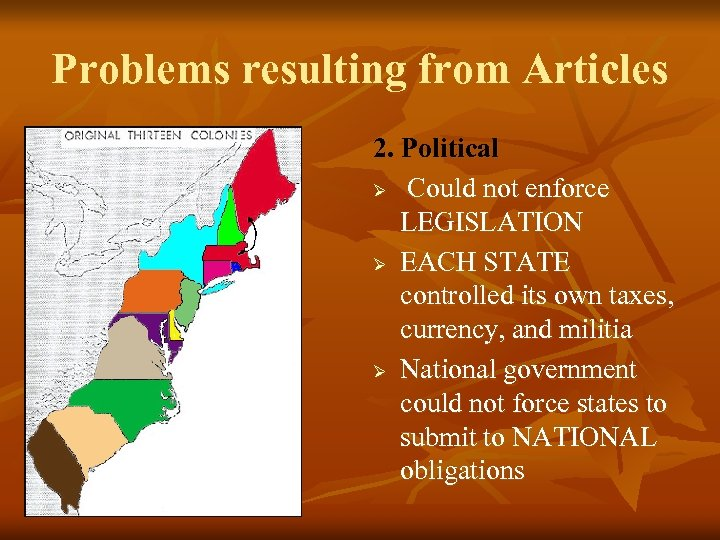 Problems resulting from Articles 2. Political Ø Could not enforce LEGISLATION Ø EACH STATE